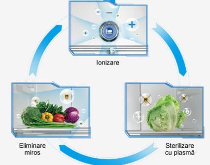 toshiba frigidere1